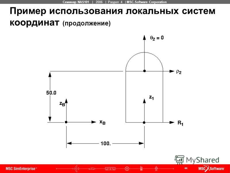 44 MSC Confidential Семинар NAS101 | 2006 | Раздел 4 | MSC.Software Corporation Пример использования локальных систем координат (продолжение)