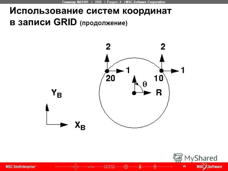 49 MSC Confidential Семинар NAS101 | 2006 | Раздел 4 | MSC.Software Corporation Использование систем координат в записи GRID (продолжение)