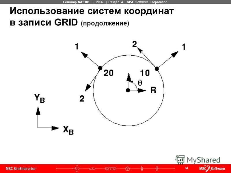 51 MSC Confidential Семинар NAS101 | 2006 | Раздел 4 | MSC.Software Corporation Использование систем координат в записи GRID (продолжение)