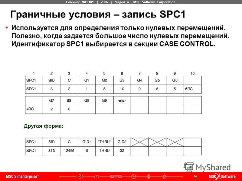 59 MSC Confidential Семинар NAS101 | 2006 | Раздел 4 | MSC.Software Corporation Граничные условия – запись SPC1 Используется для определения только нулевых перемещений. Полезно, когда задается большое число нулевых перемещений. Идентификатор SPC1 выб