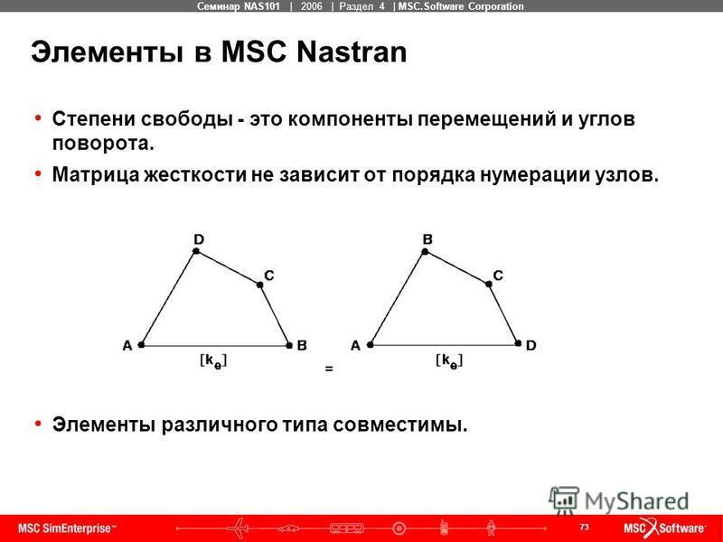 73 MSC Confidential Семинар NAS101 | 2006 | Раздел 4 | MSC.Software Corporation Элементы в MSC Nastran Степени свободы - это компоненты перемещений и углов поворота. Матрица жесткости не зависит от порядка нумерации узлов. Элементы различного типа со