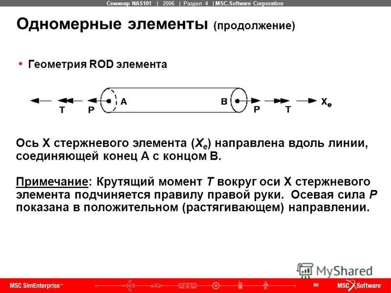 80 MSC Confidential Семинар NAS101 | 2006 | Раздел 4 | MSC.Software Corporation Одномерные элементы (продолжение) Геометрия ROD элемента Ось X стержневого элемента (X e ) направлена вдоль линии, соединяющей конец А с концом В. Примечание: Крутящий мо
