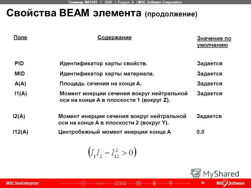 90 MSC Confidential Семинар NAS101 | 2006 | Раздел 4 | MSC.Software Corporation Свойства BEAM элемента (продолжение) Задается Момент инерции сечения вокруг нейтральной оси на конце A в плоскости 1 (вокруг Z). I1(A) Задается Площадь сечения на конце A