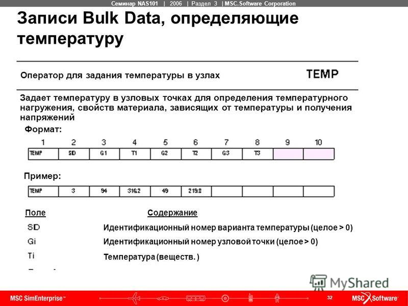 32 MSC Confidential Семинар NAS101 | 2006 | Раздел 3 | MSC.Software Corporation Записи Bulk Data, определяющие температуру Оператор для задания температуры в узлах Задает температуру в узловых точках для определения температурного нагружения, свойств