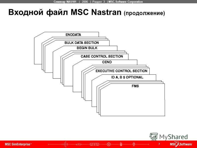 7 MSC Confidential Семинар NAS101 | 2006 | Раздел 3 | MSC.Software Corporation Входной файл MSC Nastran (продолжение)