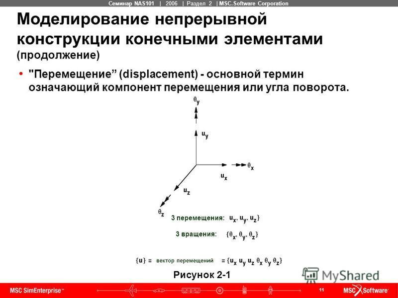 11 MSC Confidential Семинар NAS101 | 2006 | Раздел 2 | MSC.Software Corporation Рисунок 2-1 3 перемещения: 3 вращения: вектор перемещений