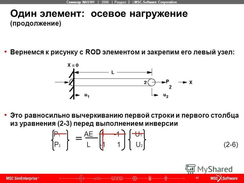 17 MSC Confidential Семинар NAS101 | 2006 | Раздел 2 | MSC.Software Corporation Один элемент: осевое нагружение (продолжение) Вернемся к рисунку с ROD элементом и закрепим его левый узел: Это равносильно вычеркиванию первой строки и первого столбца и