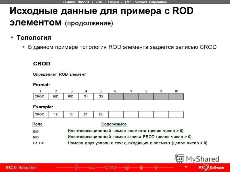 25 MSC Confidential Семинар NAS101 | 2006 | Раздел 2 | MSC.Software Corporation Исходные данные для примера с ROD элементом (продолжение) Топология В данном примере топология ROD элемента задается записью CROD Определяет ROD элемент Поле Содержимое И