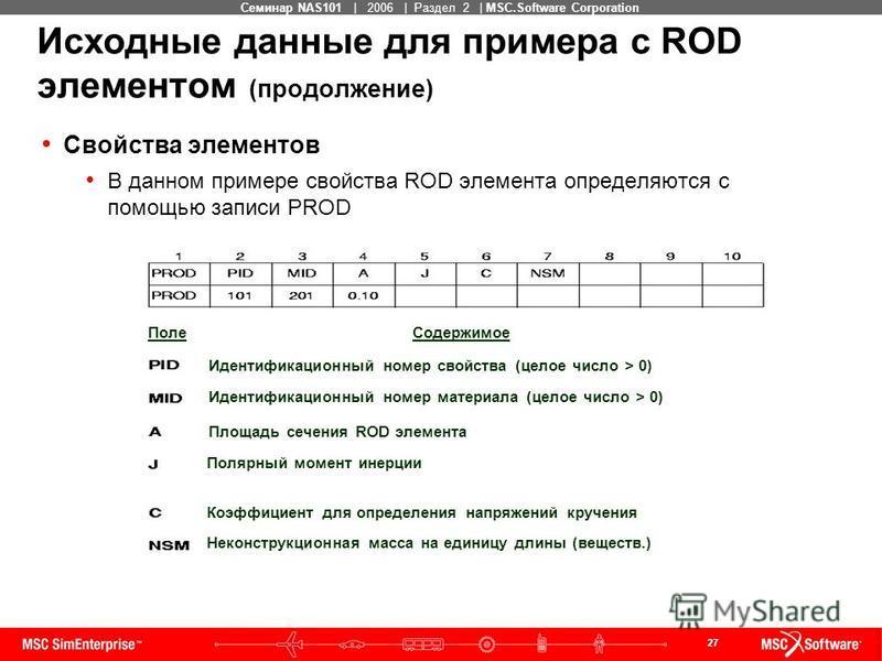 27 MSC Confidential Семинар NAS101 | 2006 | Раздел 2 | MSC.Software Corporation Исходные данные для примера с ROD элементом (продолжение) Свойства элементов В данном примере свойства ROD элемента определяются с помощью записи PROD Поле Содержимое Иде