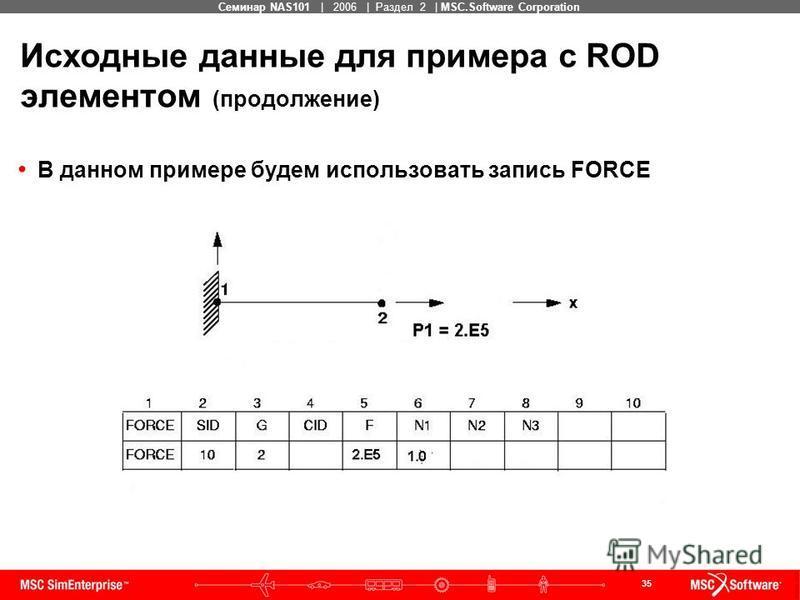 35 MSC Confidential Семинар NAS101 | 2006 | Раздел 2 | MSC.Software Corporation Исходные данные для примера с ROD элементом (продолжение) В данном примере будем использовать запись FORCE