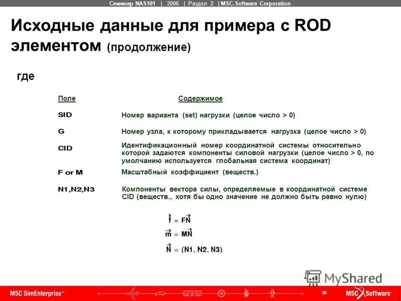 36 MSC Confidential Семинар NAS101 | 2006 | Раздел 2 | MSC.Software Corporation Исходные данные для примера с ROD элементом (продолжение) где Поле Содержимое Номер варианта (set) нагрузки (целое число > 0) Номер узла, к которому прикладывается нагруз