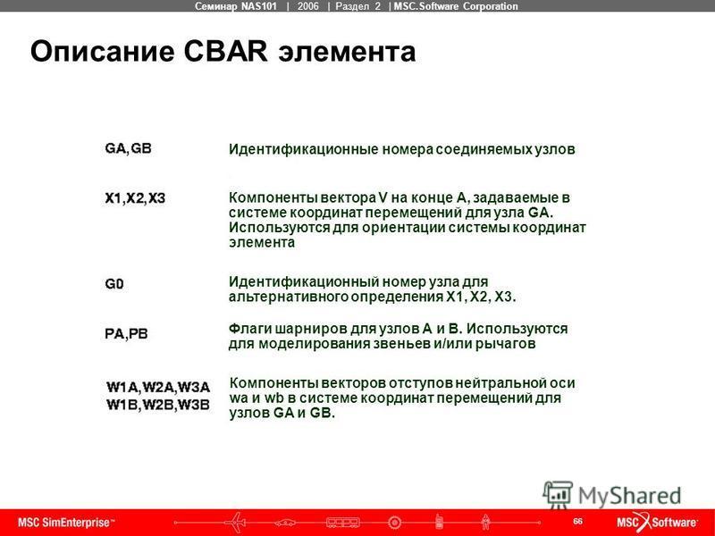 66 MSC Confidential Семинар NAS101 | 2006 | Раздел 2 | MSC.Software Corporation Описание CBAR элемента Идентификационные номера соединяемых узлов Компоненты вектора V на конце А, задаваемые в системе координат перемещений для узла GA. Используются дл