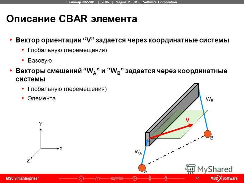 67 MSC Confidential Семинар NAS101 | 2006 | Раздел 2 | MSC.Software Corporation Описание CBAR элемента Вектор ориентации V задается через координатные системы Глобальную (перемещения) Базовую Векторы смещений W A и W B задается через координатные сис