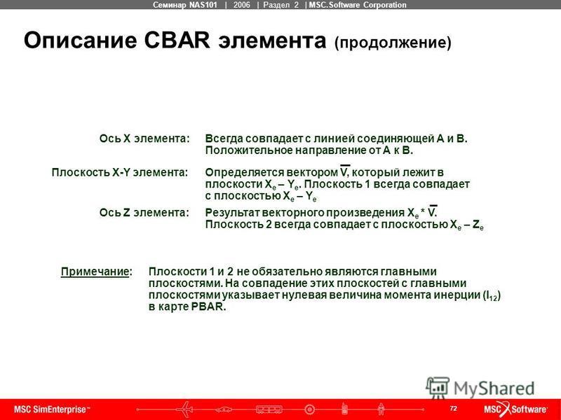 72 MSC Confidential Семинар NAS101 | 2006 | Раздел 2 | MSC.Software Corporation Описание CBAR элемента (продолжение) Ось Х элемента: Плоскость Х-Y элемента: Ось Z элемента: Всегда совпадает с линией соединяющей А и В. Положительное направление от А к
