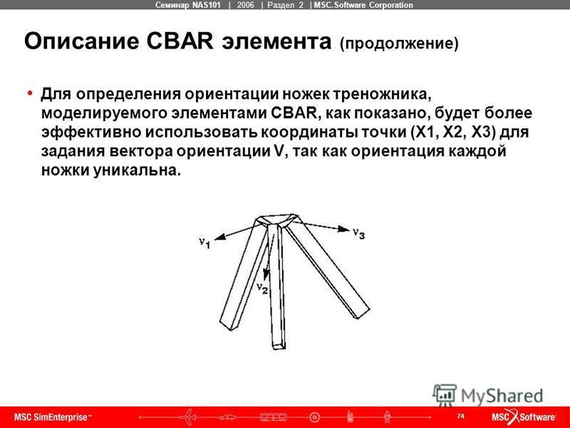 74 MSC Confidential Семинар NAS101 | 2006 | Раздел 2 | MSC.Software Corporation Описание CBAR элемента (продолжение) Для определения ориентации ножек треножника, моделируемого элементами CBAR, как показано, будет более эффективно использовать координ
