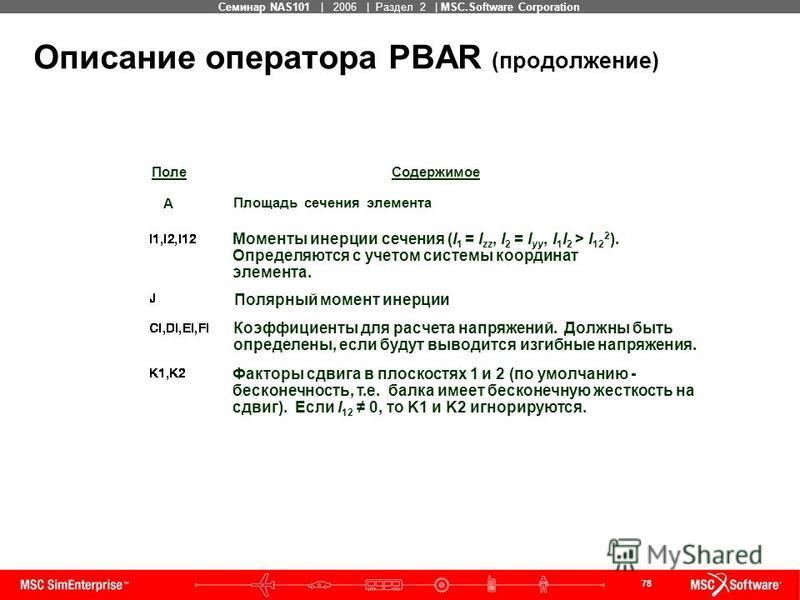 78 MSC Confidential Семинар NAS101 | 2006 | Раздел 2 | MSC.Software Corporation Описание оператора PBAR (продолжение) Field Contents Поле Содержимое А Площадь сечения элемента Моменты инерции сечения (I 1 = I zz, I 2 = I yy, I 1 I 2 > I 12 2 ). Опред