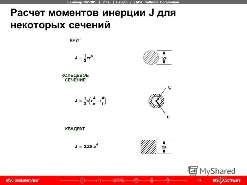 79 MSC Confidential Семинар NAS101 | 2006 | Раздел 2 | MSC.Software Corporation Расчет моментов инерции J для некоторых сечений КРУГ КОЛЬЦЕВОЕ СЕЧЕНИЕ КВАДРАТ