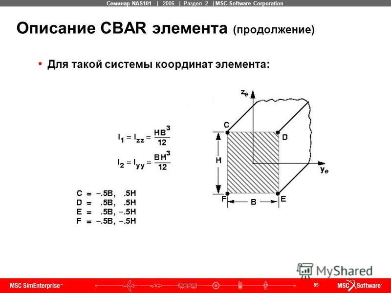 85 MSC Confidential Семинар NAS101 | 2006 | Раздел 2 | MSC.Software Corporation Описание CBAR элемента (продолжение) Для такой системы координат элемента: