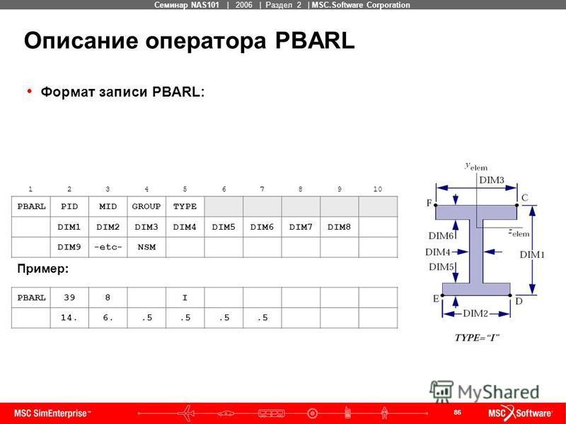 86 MSC Confidential Семинар NAS101 | 2006 | Раздел 2 | MSC.Software Corporation Описание оператора PBARL Формат записи PBARL: 12345678910 PBARLPIDMIDGROUPTYPE DIM1DIM2DIM3DIM4DIM5DIM6DIM7DIM8 DIM9-etc-NSM Пример: PBARL398I 14.6..5
