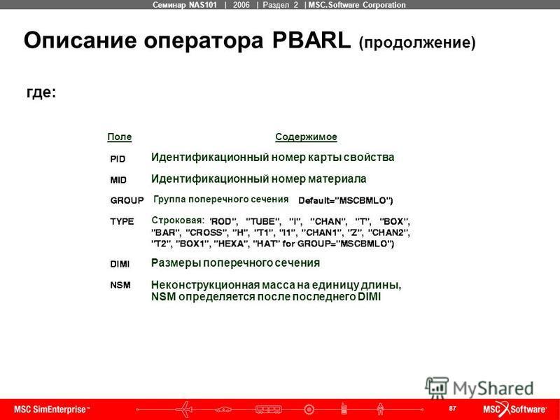 87 MSC Confidential Семинар NAS101 | 2006 | Раздел 2 | MSC.Software Corporation Описание оператора PBARL (продолжение) где: Поле Содержимое Идентификационный номер карты свойства Идентификационный номер материала Группа поперечного сечения Строковая: