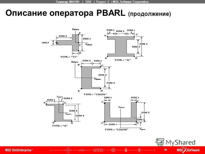 90 MSC Confidential Семинар NAS101 | 2006 | Раздел 2 | MSC.Software Corporation Описание оператора PBARL (продолжение)