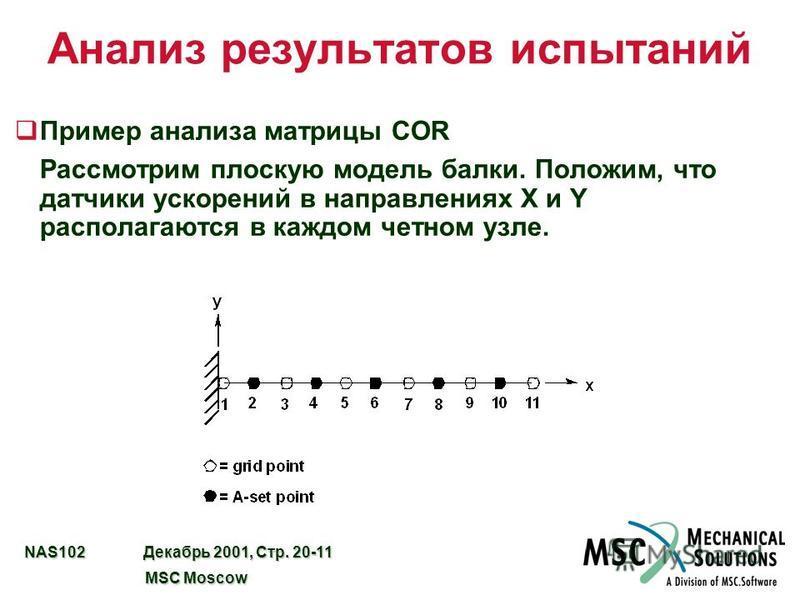 NAS102 Декабрь 2001, Стр. 20-11 MSC Moscow MSC Moscow Анализ результатов испытаний q Пример анализа матрицы COR Рассмотрим плоскую модель балки. Положим, что датчики ускорений в направлениях X и Y располагаются в каждом четном узле.