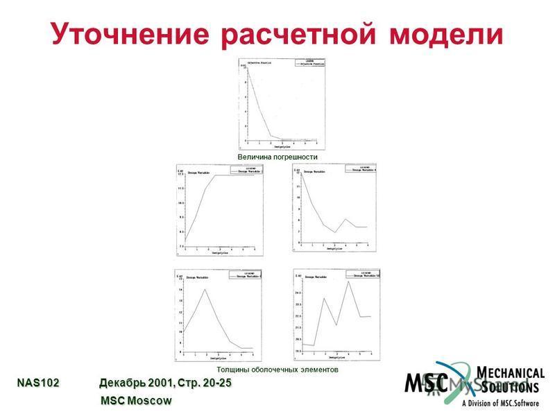 NAS102 Декабрь 2001, Стр. 20-25 MSC Moscow MSC Moscow Уточнение расчетной модели Толщины оболочечных элементов Величина погрешности