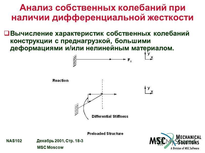 NAS102 Декабрь 2001, Стр. 18-3 MSC Moscow MSC Moscow Анализ собственных колебаний при наличии дифференциальной жесткости q Вычисление характеристик собственных колебаний конструкции с преднагрузкой, большими деформациями и/или нелинейным материалом.