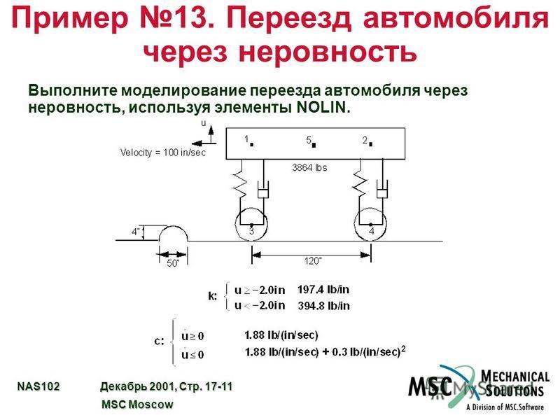 NAS102 Декабрь 2001, Стр. 17-11 MSC Moscow MSC Moscow Пример 13. Переезд автомобиля через неровность Выполните моделирование переезда автомобиля через неровность, используя элементы NOLIN.