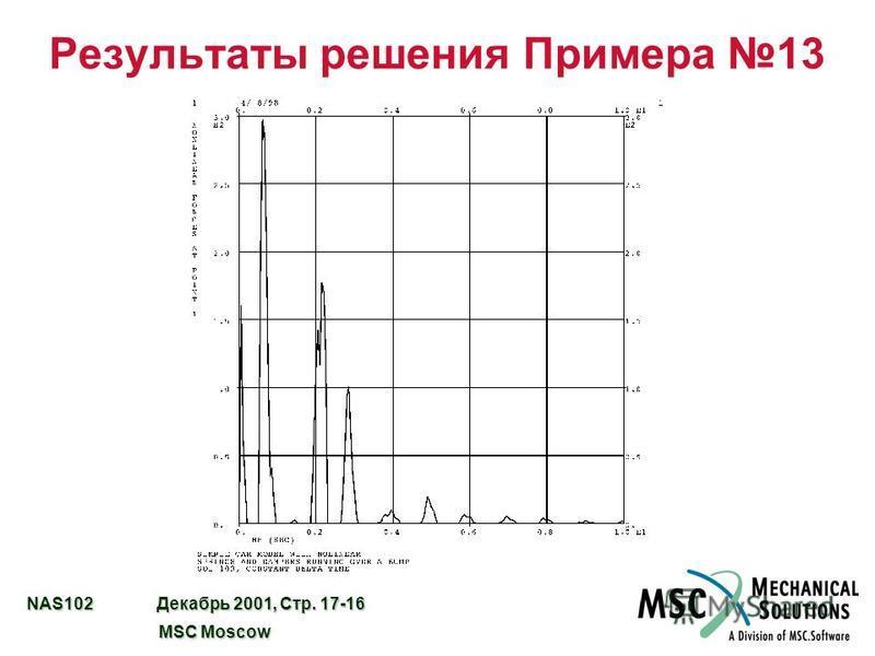 NAS102 Декабрь 2001, Стр. 17-16 MSC Moscow MSC Moscow Результаты решения Примера 13