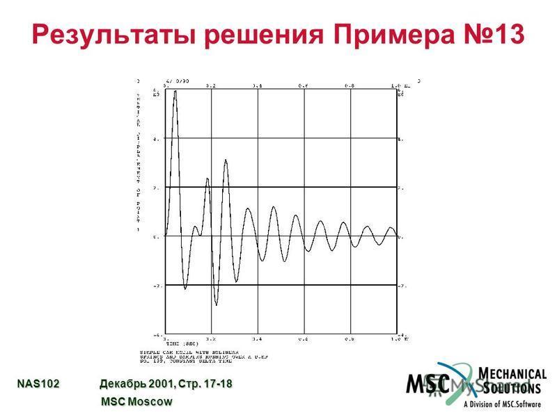 NAS102 Декабрь 2001, Стр. 17-18 MSC Moscow MSC Moscow Результаты решения Примера 13