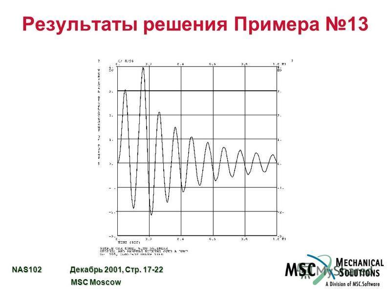NAS102 Декабрь 2001, Стр. 17-22 MSC Moscow MSC Moscow Результаты решения Примера 13