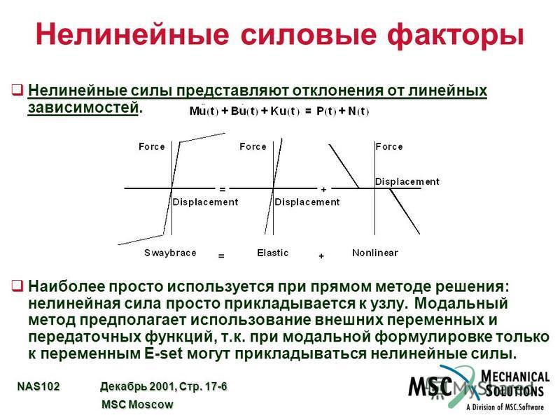 NAS102 Декабрь 2001, Стр. 17-6 MSC Moscow MSC Moscow Нелинейные силовые факторы q Нелинейные силы представляют отклонения от линейных зависимостей. q Наиболее просто используется при прямом методе решения: нелинейная сила просто прикладывается к узлу