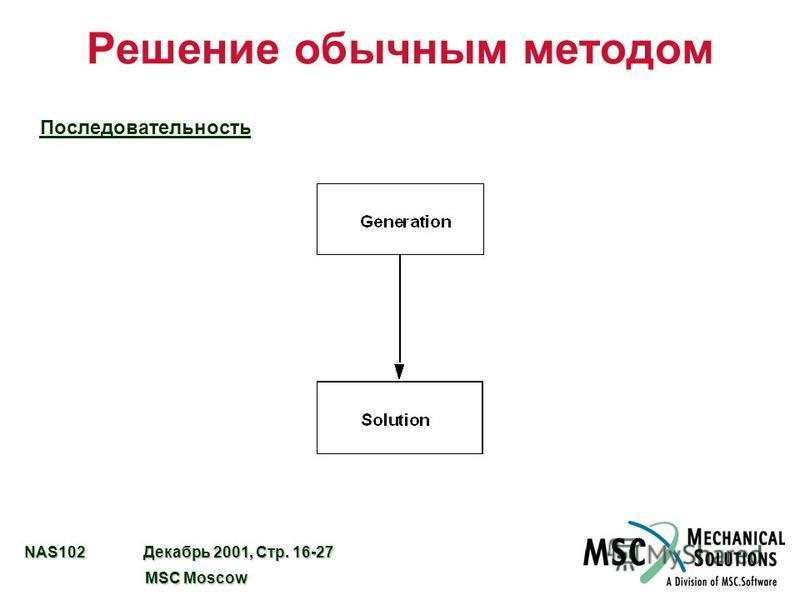 NAS102 Декабрь 2001, Стр. 16-27 MSC Moscow MSC Moscow Решение обычным методом Последовательность