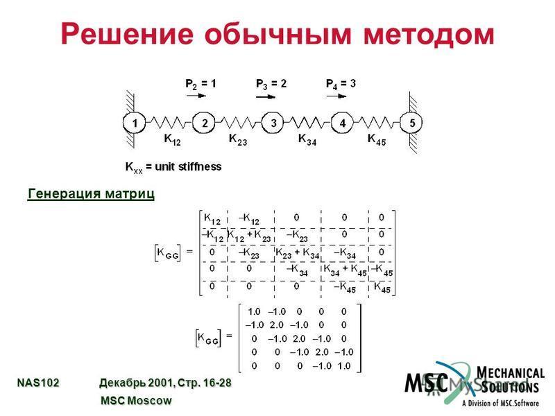 NAS102 Декабрь 2001, Стр. 16-28 MSC Moscow MSC Moscow Решение обычным методом Генерация матриц