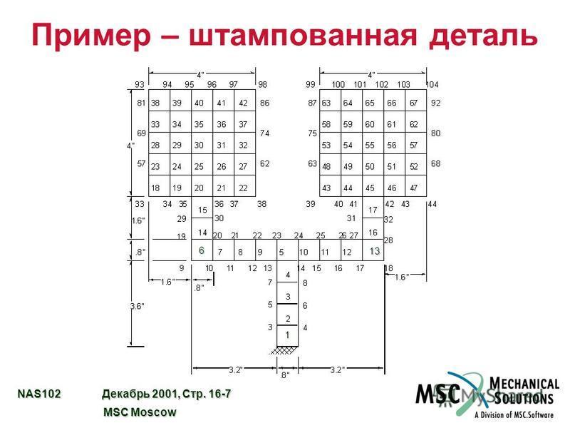 NAS102 Декабрь 2001, Стр. 16-7 MSC Moscow MSC Moscow Пример – штампованная деталь 1 6 13