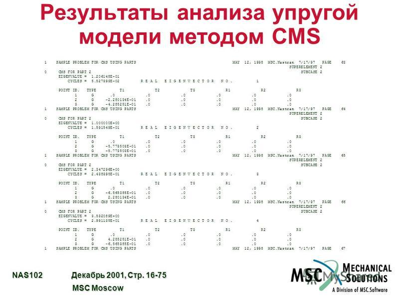 NAS102 Декабрь 2001, Стр. 16-75 MSC Moscow MSC Moscow Результаты анализа упругой модели методом CMS 1 SAMPLE PROBLEM FOR CMS USING PARTS MAY 12, 1998 MSC.Nastran 7/17/97 PAGE 63 SUPERELEMENT 2 0 CMS FOR PART 2 SUBCASE 2 EIGENVALUE = 1.206148E-01 CYCL