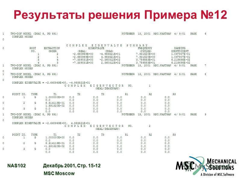 NAS102 Декабрь 2001, Стр. 15-12 MSC Moscow MSC Moscow Результаты решения Примера 12 1 TWO-DOF MODEL (IMAC 8, PG 891) NOVEMBER 13, 2001 MSC.NASTRAN 4/ 9/01 PAGE 6 COMPLEX MODES 0 C O M P L E X E I G E N V A L U E S U M M A R Y 0 ROOT EXTRACTION EIGENV