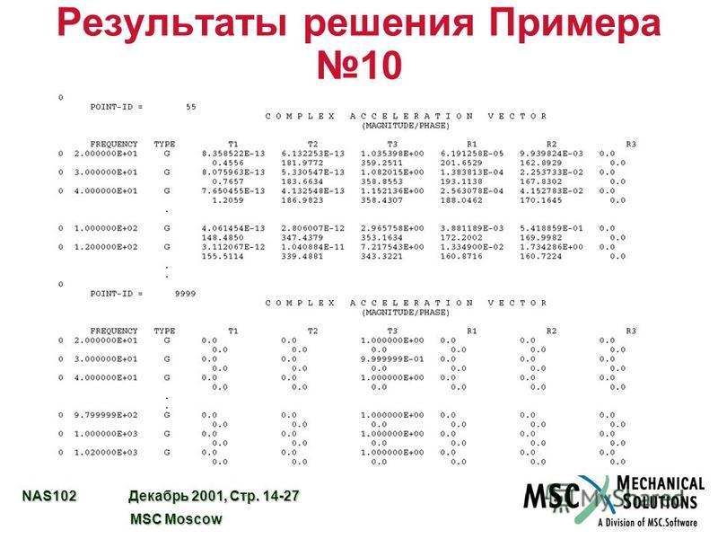 NAS102 Декабрь 2001, Стр. 14-27 MSC Moscow MSC Moscow Результаты решения Примера 10