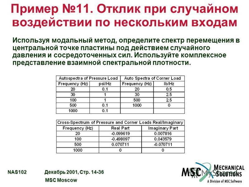 NAS102 Декабрь 2001, Стр. 14-36 MSC Moscow MSC Moscow Пример 11. Отклик при случайном воздействии по нескольким входам Используя модальный метод, определите спектр перемещения в центральной точке пластины под действием случайного давления и сосредото