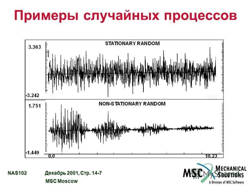 NAS102 Декабрь 2001, Стр. 14-7 MSC Moscow MSC Moscow Примеры случайных процессов