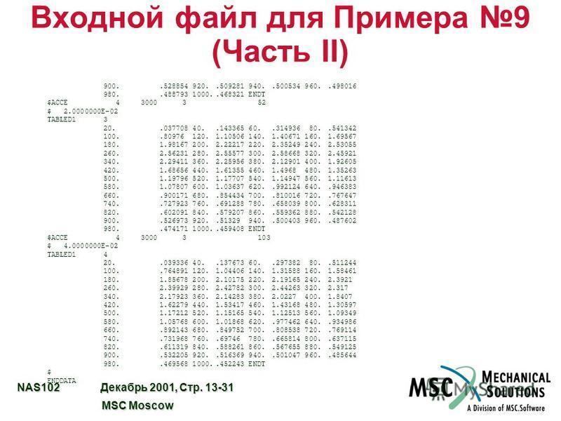 NAS102 Декабрь 2001, Стр. 13-31 MSC Moscow MSC Moscow Входной файл для Примера 9 (Часть II) 900..528854 920..509281 940..500534 960..498016 980..488793 1000..468321 ENDT $ACCE 4 3000 3 52 $ 2.0000000E-02 TABLED13 20..037708 40..143365 60..314936 80..