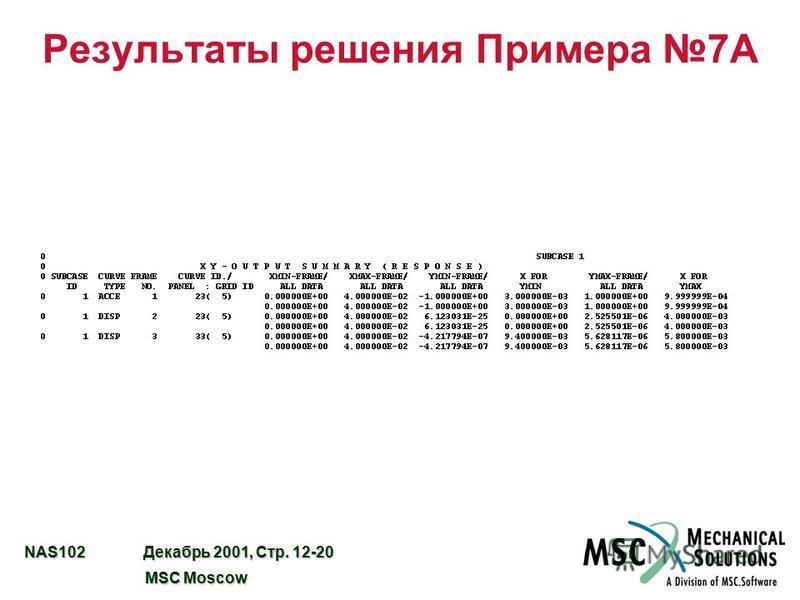 NAS102 Декабрь 2001, Стр. 12-20 MSC Moscow MSC Moscow Результаты решения Примера 7А
