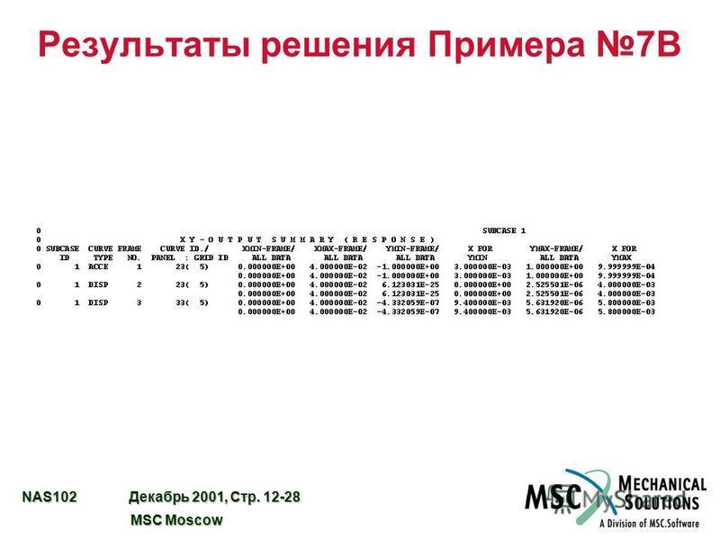 NAS102 Декабрь 2001, Стр. 12-28 MSC Moscow MSC Moscow Результаты решения Примера 7B