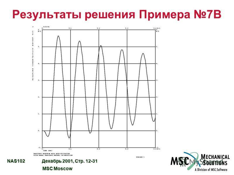 NAS102 Декабрь 2001, Стр. 12-31 MSC Moscow MSC Moscow Результаты решения Примера 7B