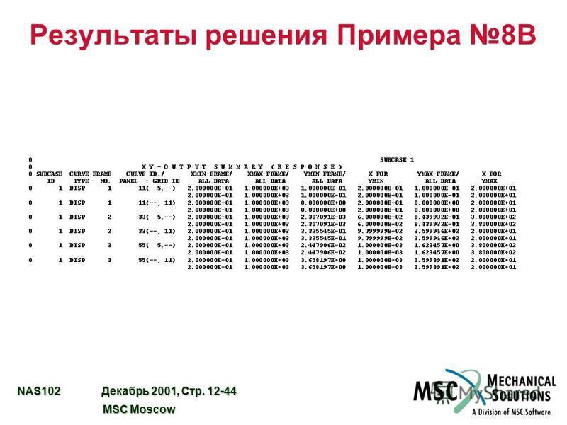 NAS102 Декабрь 2001, Стр. 12-44 MSC Moscow MSC Moscow Результаты решения Примера 8B