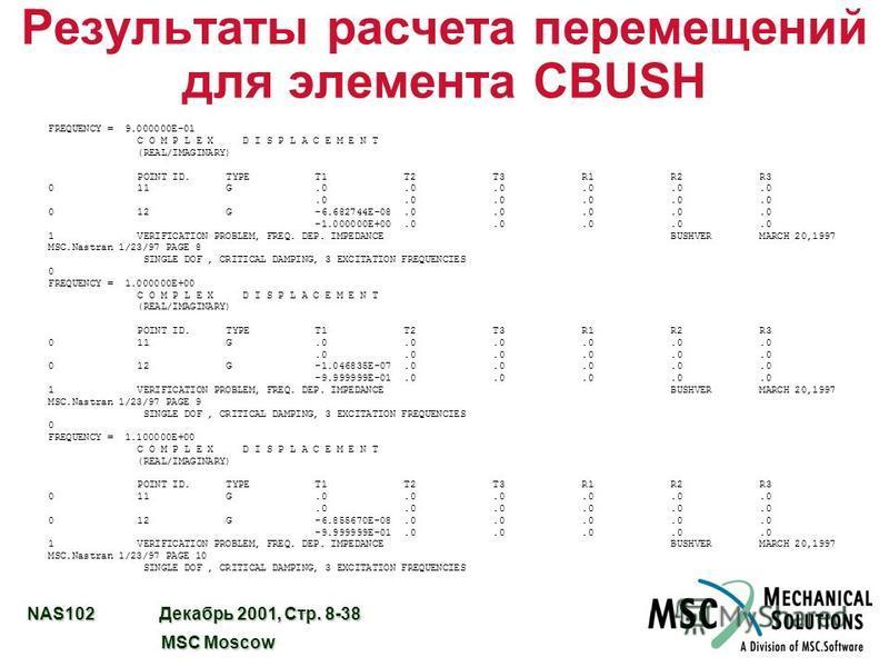 NAS102 Декабрь 2001, Стр. 8-38 MSC Moscow MSC Moscow Результаты расчета перемещений для элемента CBUSH FREQUENCY = 9.000000E-01 C O M P L E X D I S P L A C E M E N T (REAL/IMAGINARY) POINT ID. TYPE T1 T2 T3 R1 R2 R3 011G.0.0.0.0.0.0.0.0.0.0.0.0 012G-