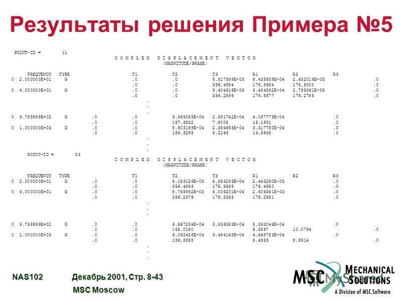 NAS102 Декабрь 2001, Стр. 8-43 MSC Moscow MSC Moscow Результаты решения Примера 5 POINT-ID = 11 C O M P L E X D I S P L A C E M E N T V E C T O R (MAGNITUDE/PHASE) FREQUENCY TYPE T1 T2 T3 R1 R2 R3 0 2.000000E+01 G.0.0 8.817999E-03 6.435859E-04 2.6320