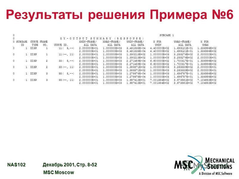 NAS102 Декабрь 2001, Стр. 8-52 MSC Moscow MSC Moscow Результаты решения Примера 6 0 SUBCASE 1 0 X Y - O U T P U T S U M M A R Y ( R E S P O N S E ) 0 SUBCASE CURVE FRAME XMIN-FRAME/ XMAX-FRAME/ YMIN-FRAME/ X FOR YMAX-FRAME/ X FOR ID TYPE NO. CURVE ID