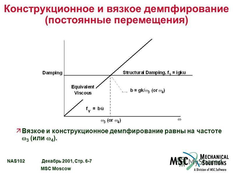 NAS102 Декабрь 2001, Стр. 6-7 MSC Moscow MSC Moscow Конструкционное и вязкое демпфирование (постоянные перемещения) Вязкое и конструкционное демпфирование равны на частоте 3 (или 4 ).